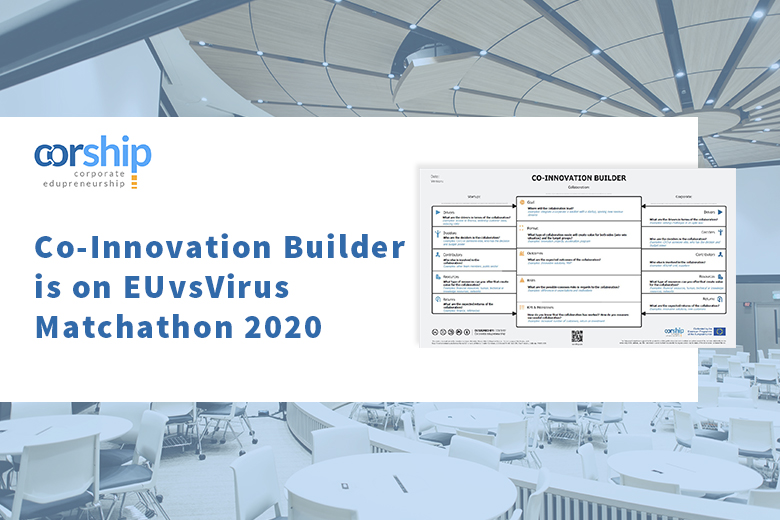 Co-Innovation Builder is on EUvsVirus Matchathon